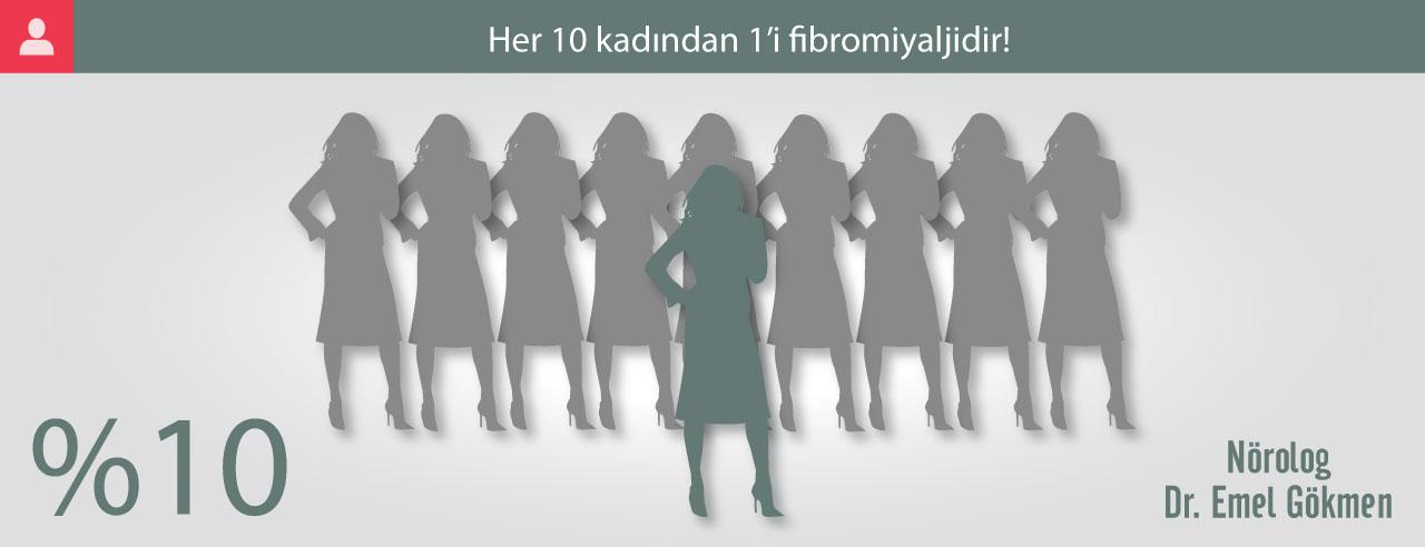 Her 10 kadından biri fibromiyaljidir