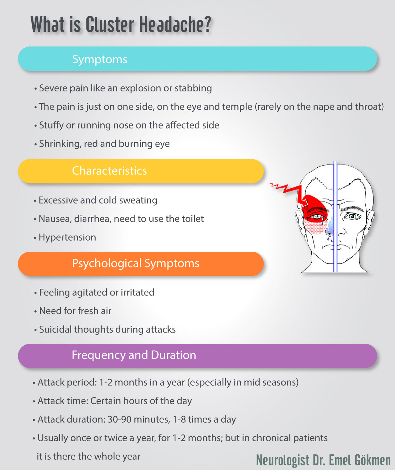 Cluster headache infographic Dr. Emel Gokmen