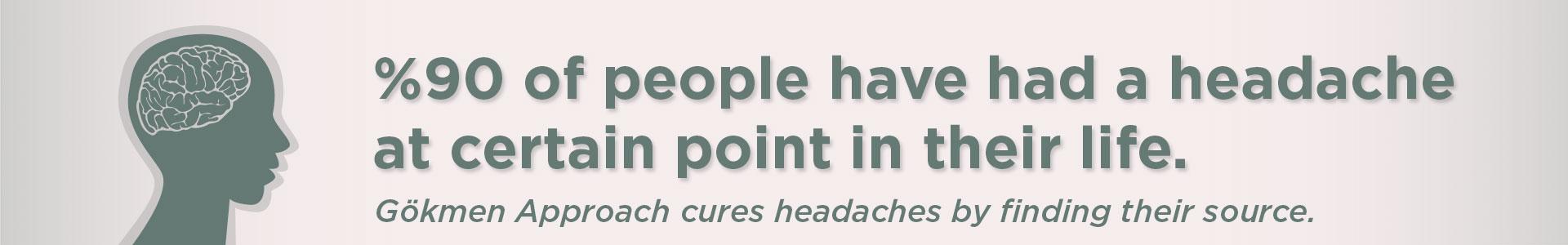 Headaches page header image Dr. Emel Gokmen