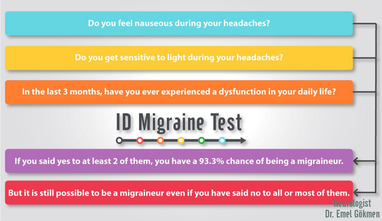 Migraine identification infographic Dr. Emel Gokmen