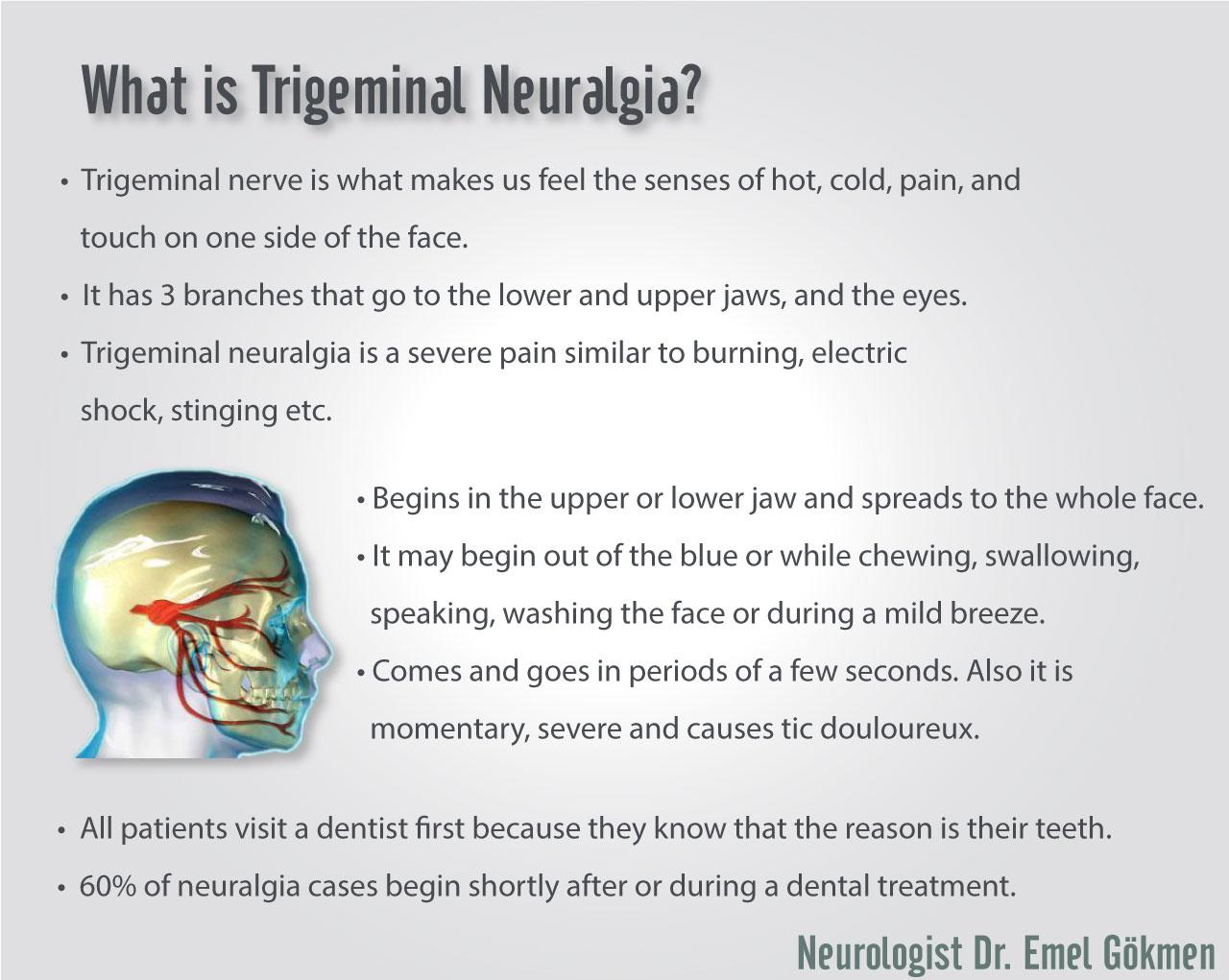 Trigeminal neuralgia infographic Dr. Emel Gokmen